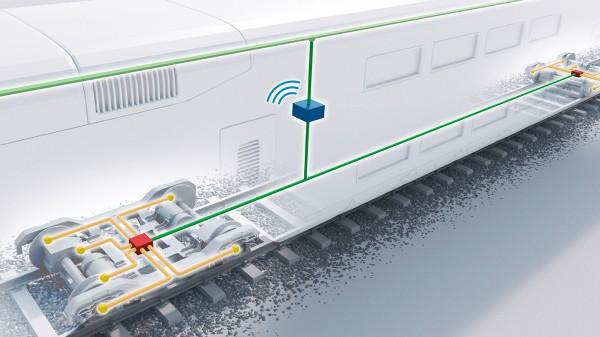 Condition Monitoring 4.0 pre železničnú dopravu