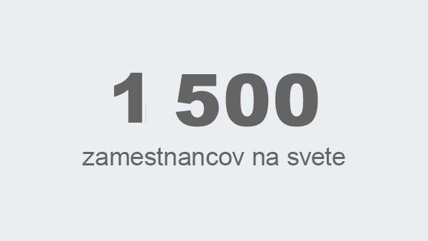 1 700 zamestnancov na svete