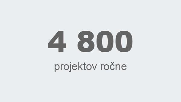 4 800 projektov ročne