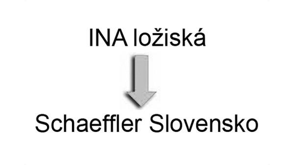 zmena názvu spoločnosti INA ložiská na Schaeffler Slovensko